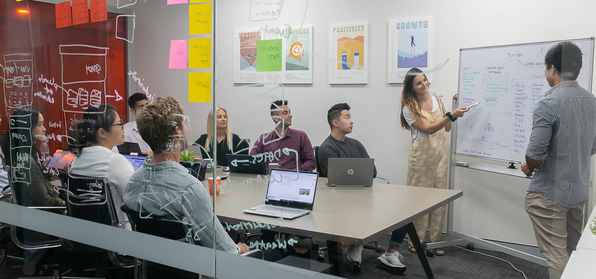AdVisible Team Meeting